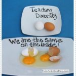 This is a great way to teach diversity! We are all the same on the inside! I lov...
